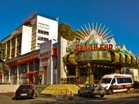 Краснодар, гостиница (отель) Кавказ, улица Красная, дом 174