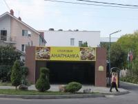 Анапа, улица Красноармейская, дом 10. гостиница (отель) Анапчанка