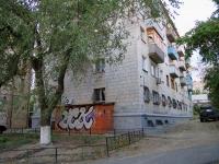 Волгоград, Пархоменко ул, дом 21