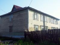 Братск, улица Заярская, дом 13А. индивидуальный дом
