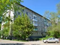 Пермь, Макаренко ул, дом 14