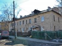 Пермь, Спортивная ул, дом 19