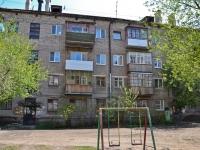 Пермь, Папанинцев ул, дом 10