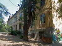 Samara, st Sovetskoy Armii, house 68. Apartment house