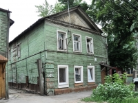 neighbour house: st. Nikitinskaya, house 27. Private house