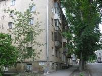 Самара, Невская ул, дом 8