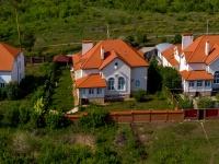 Togliatti, st Inzhenernaya, house 74. Private house