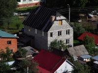 Тольятти, проезд Новгородский, дом 7. индивидуальный дом