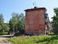 Ревда, Максима Горького ул, дом 33