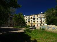 Ульяновск, Железнодорожная ул, дом 33