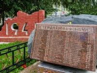 Москва, Академический район, Новочерёмушкинская ул, памятник