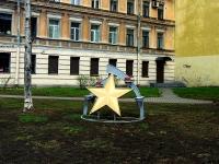 Петроградский район, улица Мичуринская. памятный знак